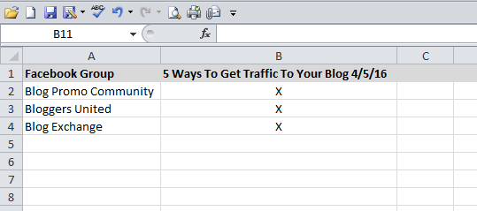 blog post distribution checklist